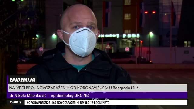 NIŠKI EPIDEMIOLOG: Građanis e opustili, očekuje se još veći broj zaraženih (KURIR TELEVIZIJA)