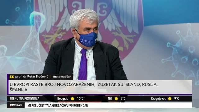 SRBI SKIJALI U FULU I ETO ZARAŽAVANJA: Prof. Kočović objasnio zašto je korona ponovo buknula (KURIR TELEVIZIJA)